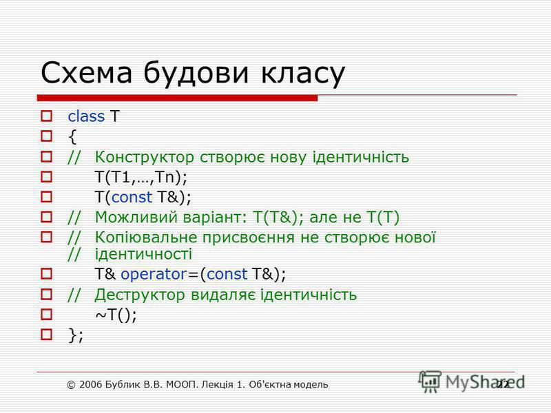 © 2006 Бублик В.В. МООП. Лекція 1. Об'єктна модель22 Схема будови класу class T { //Конструктор створює нову ідентичність T(T1,…,Tn); T(const T&); //Можливий варіант: T(T&); але не Т(Т) //Копіювальне присвоєння не створює нової //ідентичності T& oper