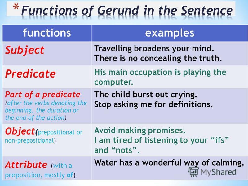 functionsexamples Subject Travelling broadens your mind. There is no concealing the truth. Predicate His main occupation is playing the computer. Part of a predicate (after the verbs denoting the beginning, the duration or the end of the action) The