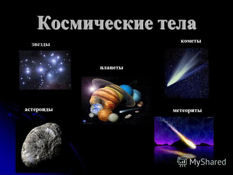 Космические тела планеты астероиды кометы метеориты
