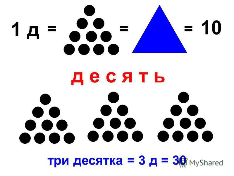 1 д === 10 десять три десятка = 3 д = 30