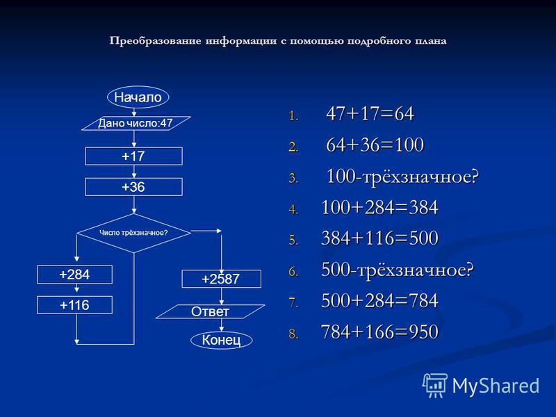 Преобразование информации с помощью подробного плана 1. 47+17=64 2. 64+36=100 3. 100-трёхзначное? 4. 100+284=384 5. 384+116=500 6. 500-трёхзначное? 7. 500+284=784 8. 784+166=950 Начало Дано число:47 +17 +36 Число трёхзначное? +116 +2587 +284 Ответ Ко