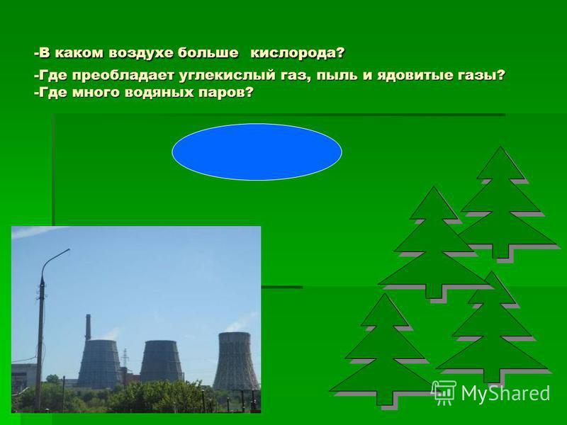 -В каком воздухе больше кислорода? -Где преобладает углекислый газ, пыль и ядовитые газы? -Где много водяных паров?
