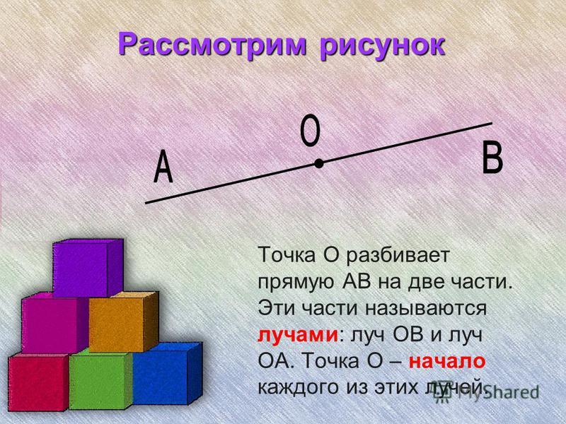 Рассмотрим рисунок Точка О разбивает прямую АВ на две части. Эти части называются лучами: луч ОВ и луч ОА. Точка О – начало каждого из этих лучей.