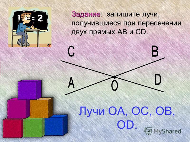 Задание Задание: запишите лучи, получившиеся при пересечении двух прямых AB и CD. Лучи ОА, OC, OB, OD.