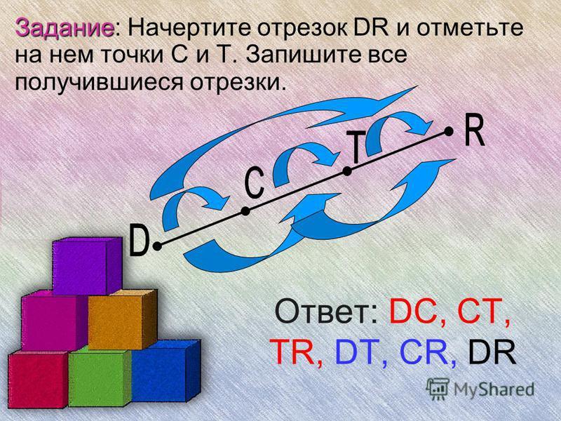Задание Задание: Начертите отрезок DR и отметьте на нем точки С и Т. Запишите все получившиеся отрезки. Ответ: DC, CT, TR, DT, СR, DR