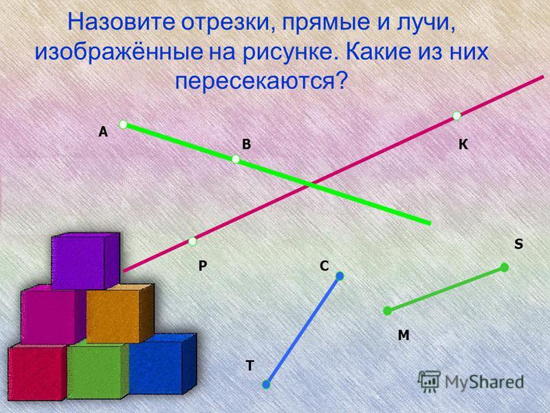 А В Р К Т С M S Назовите отрезки, прямые и лучи, изображённые на рисунке. Какие из них пересекаются?
