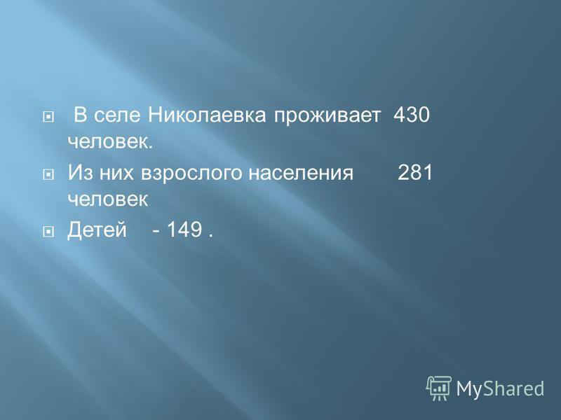 В селе Николаевка проживает 430 человек. Из них взрослого населения 281 человек Детей - 149.