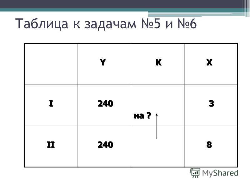 Таблица к задачам 5 и 6 Y K X I 240 240 на ? 3 II II 240 240 8