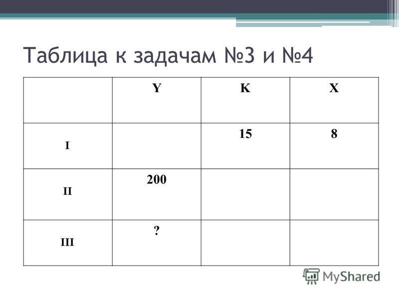 Таблица к задачам 3 и 4 YKX I 158 II 200 III ?