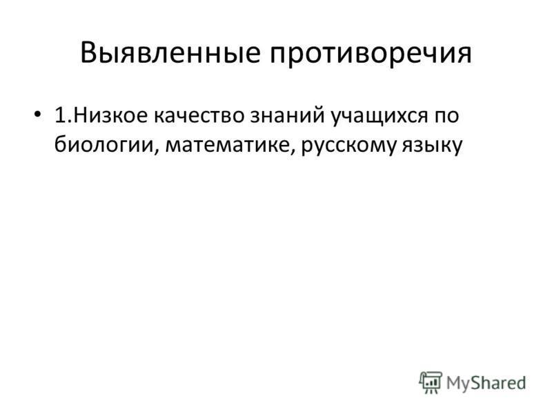 Выявленные противоречия 1. Низкое качество знаний учащихся по биологии, математике, русскому языку