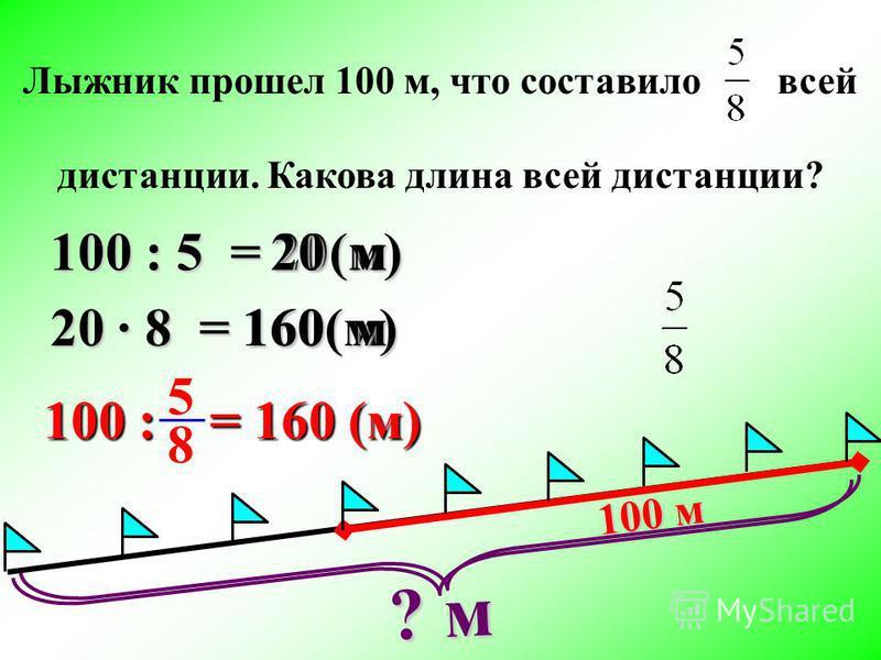 ? м Лыжник прошел 100 м, что составило всей дистанции. Какова длина всей дистанции? 100 м 100 : 5 = 20(м) 20 м 20 8 = 160(м) 100 : = 160 (м) 5 8 160 м