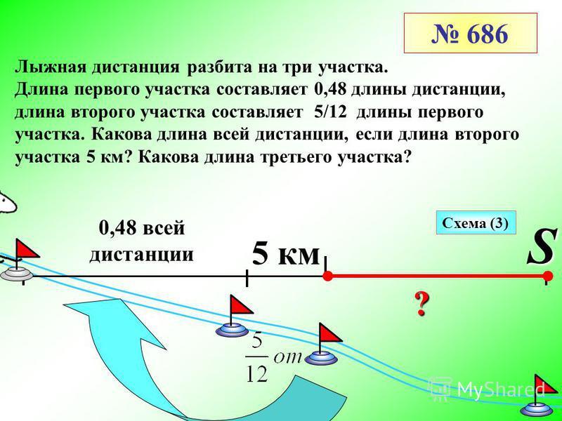 Лыжная дистанция разбита на три участка. Длина первого участка составляет 0,48 длины дистанции, длина второго участка составляет 5/12 длины первого участка. Какова длина всей дистанции, если длина второго участка 5 км? Какова длина третьего участка?