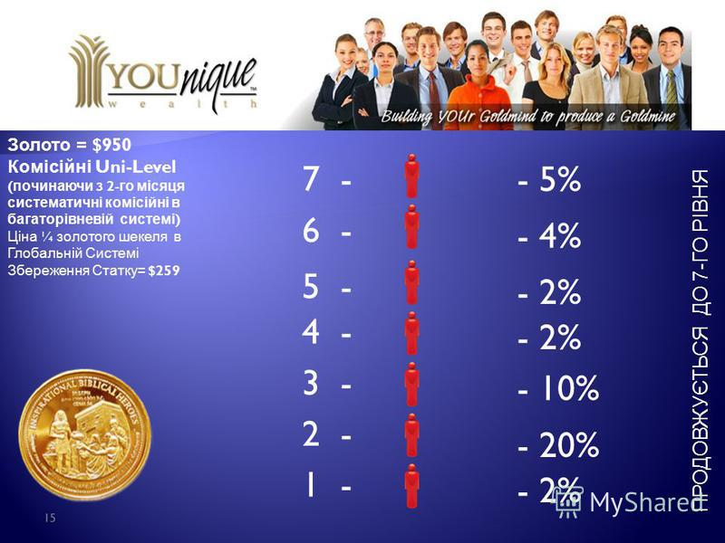 15 - 2% Золото = $950 Комісійні Uni-Level ( починаючи з 2- го місяця систематичні комісійні в багаторівневій системі ) Ціна ¼ золотого шекеля в Глобальній Системі Збереження Статку = $259 ПРОДОВЖУЄТЬСЯ ДО 7-ГО РІВНЯ 1 - 2 - 3 - 4 - 5 - 6 - 7 - - 20%