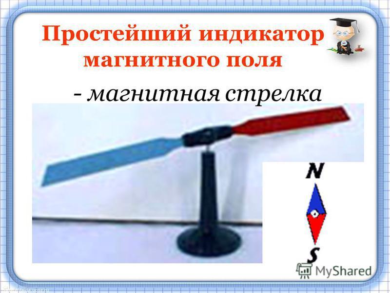 Простейший индикатор магнитного поля - магнитная стрелка