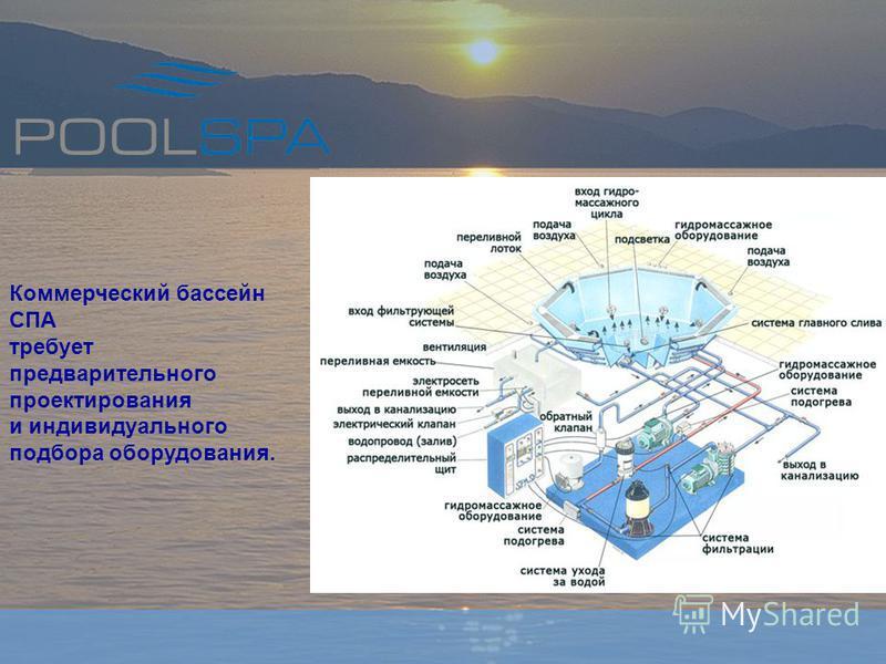 Коммерческий бассейн СПА требует предварительного проектирования и индивидуального подбора оборудования.