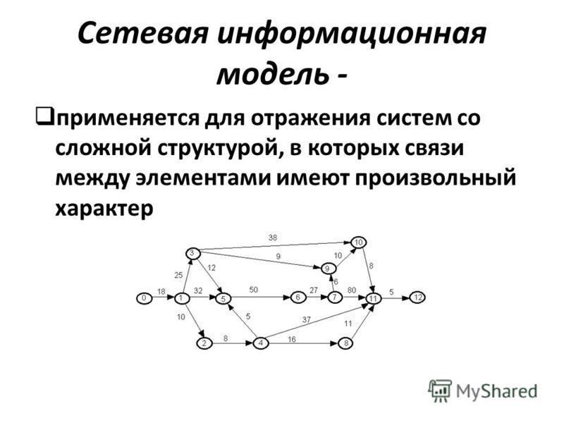 Сетевая информационная модель - применяется для отражения систем со сложной структурой, в которых связи между элементами имеют произвольный характер