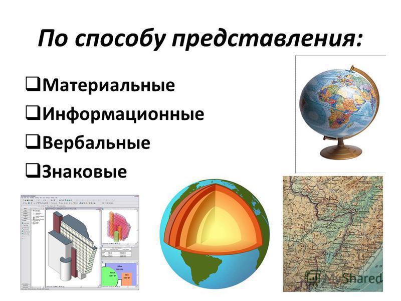 По способу представления: Материальные Информационные Вербальные Знаковые