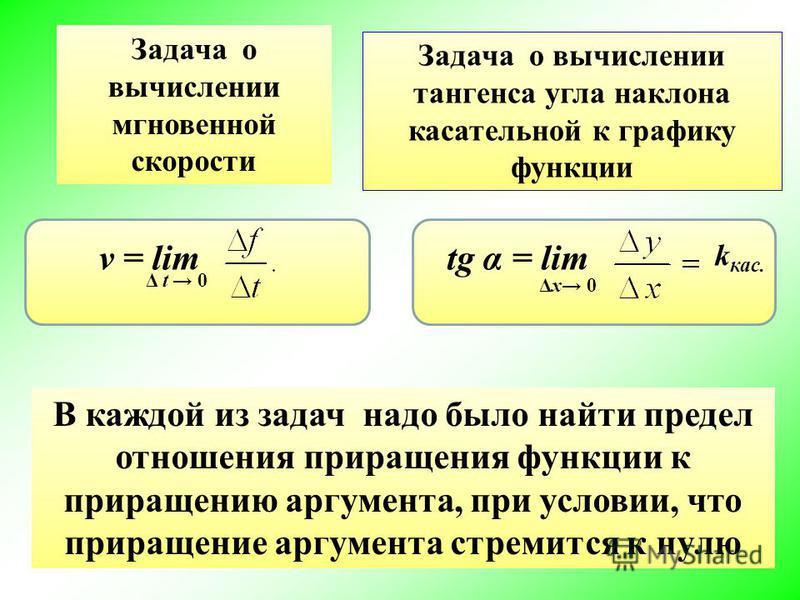 х y 0 Секущая стремится занять положение кассссательной. То есть, кассссательная есть предельное положение секущей. Касательная Секущая Задача о вычислении тангенса угла наклона кассссательной к графику функции При Δ х 0 угловой коэффициент секущей (