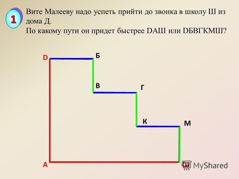 А D Б В Г К М Ш Вите Малееву надо успеть прийти до звонка в школу Ш из дома Д. По какому пути он придет быстрее DАШ или DБВГКМШ? 11