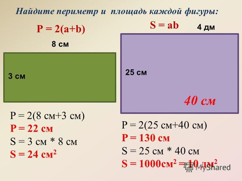 Найдите периметр и площадь каждой фигуры: 8 см 3 см 4 дм 25 см Р = 2(a+b) S = ab P = 2(8 см+3 см) P = 22 см S = 3 см * 8 см S = 24 см 2 40 см P = 2(25 см+40 см) P = 130 см S = 25 см * 40 см S = 1000 см 2 = 10 дм 2