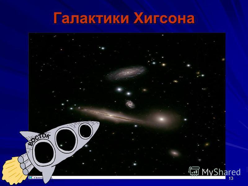 12 Схема внешнего вида галактик