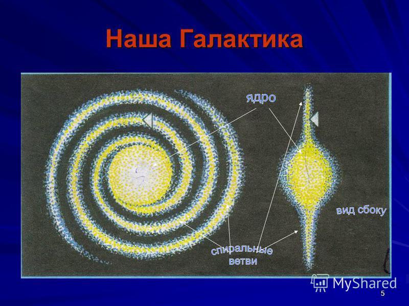 4 Галактика – это огромное скопление звезд, звездная система.