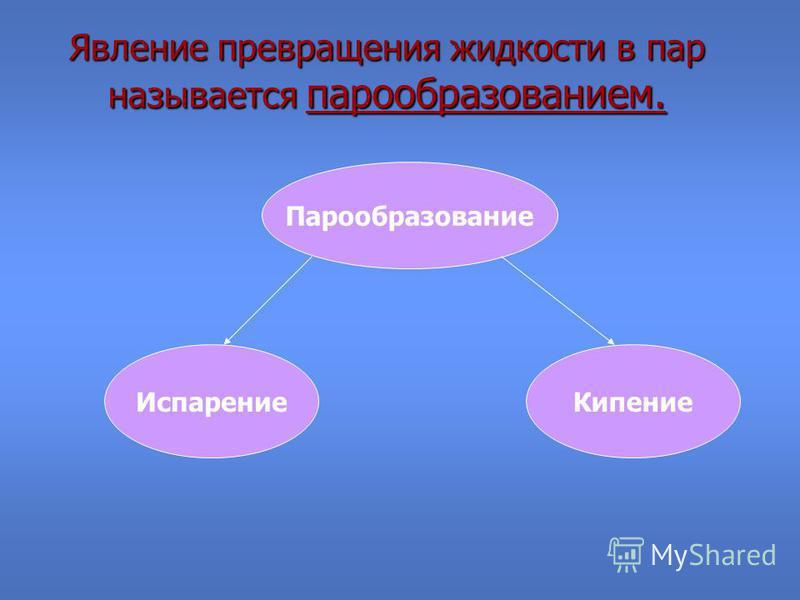 Явление превращения жидкости в пар называется парообразованием. Парообразование Испарение Кипение