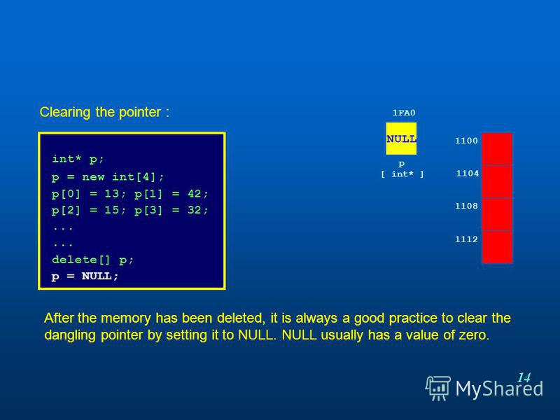 14 NULL 1FA0 p [ int* ] Clearing the pointer : After the memory has been deleted, it is always a good practice to clear the dangling pointer by setting it to NULL. NULL usually has a value of zero. 1100 1104 1108 1112 int* p; p = new int[4]; p[0] = 1