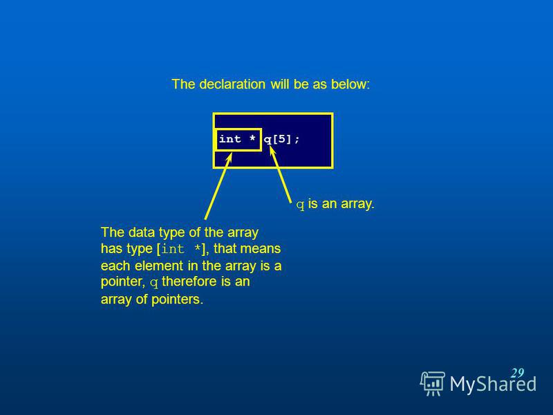 29 The declaration will be as below: int * q[5]; q is an array. The data type of the array has type [ int * ], that means each element in the array is a pointer, q therefore is an array of pointers.