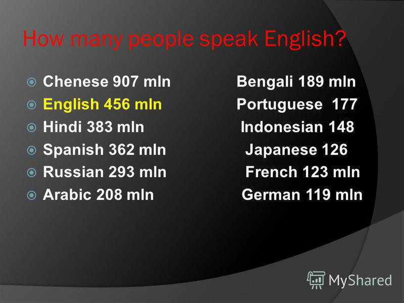 How many people speak English? Chenese 907 mln Bengali 189 mln English 456 mln Portuguese 177 Hindi 383 mln Indonesian 148 Spanish 362 mln Japanese 126 Russian 293 mln French 123 mln Arabic 208 mln German 119 mln