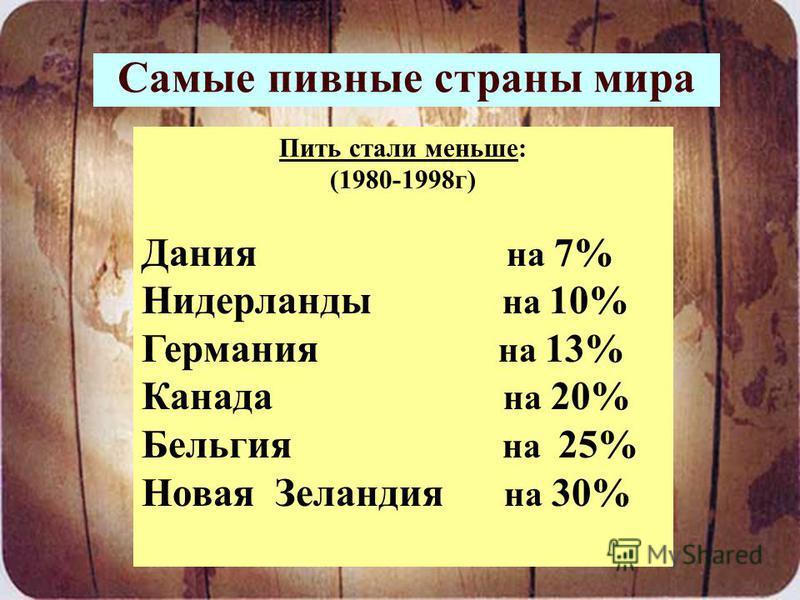 Самые пивные страны мира Потребление алкоголя в виде пива: Чехия - 75% Великобритания - 65% Германия - 60% Бельгия - 55% Новая Зеландия - 45% Пить стали меньше: (1980-1998 г) Дания на 7% Нидерланды на 10% Германия на 13% Канада на 20% Бельгия на 25%