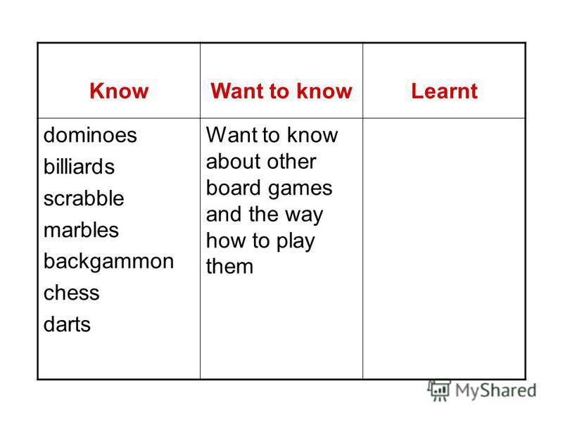 KnowWant to knowLearnt dominoes billiards scrabble marbles backgammon chess darts Want to know about other board games and the way how to play them