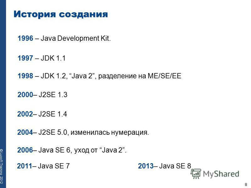 8 © Luxoft Training 2012 История создания 1996 – Java Development Kit. 1997 – JDK 1.1 1998 – JDK 1.2, Java 2, разделение на ME/SE/EE 2000– J2SE 1.3 2002– J2SE 1.4 2004– J2SE 5.0, изменилась нумерация. 2006– Java SE 6, уход от Java 2. 2011– Java SE 72