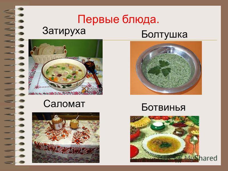 Первые блюда. Затируха Саломат Болтушка Ботвинья