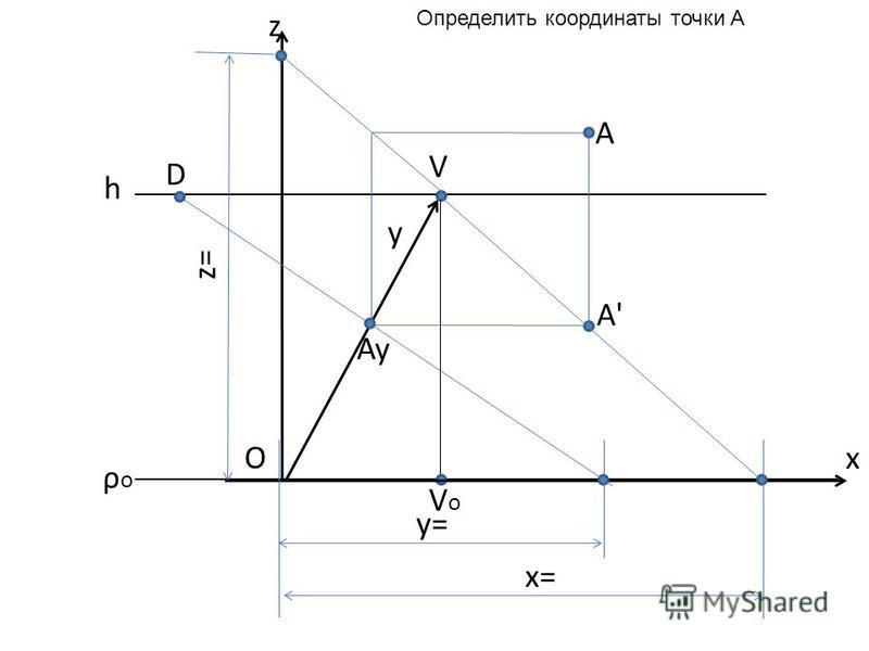 V VoVo h ρoρo A' z x y O y=y= D Ay x=x= z=z= A Определить координаты точки А