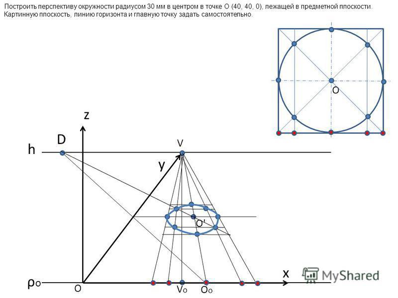 V VoVo h ρoρo O O' z x y O Построить перспективу окружности радиусом 30 мм в центром в точке О (40, 40, 0), лежащей в предметной плоскости. Картинную плоскость, линию горизонта и главную точку задать самостоятельно. OoOo D
