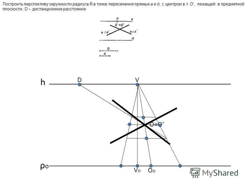Построить перспективу окружности радиуса R в точке пересечения прямых a и b, с центром в т. О', лежащей в предметной плоскости; D – дистанционное расстояние V VoVo h ρoρo OoOo D O=OO=O