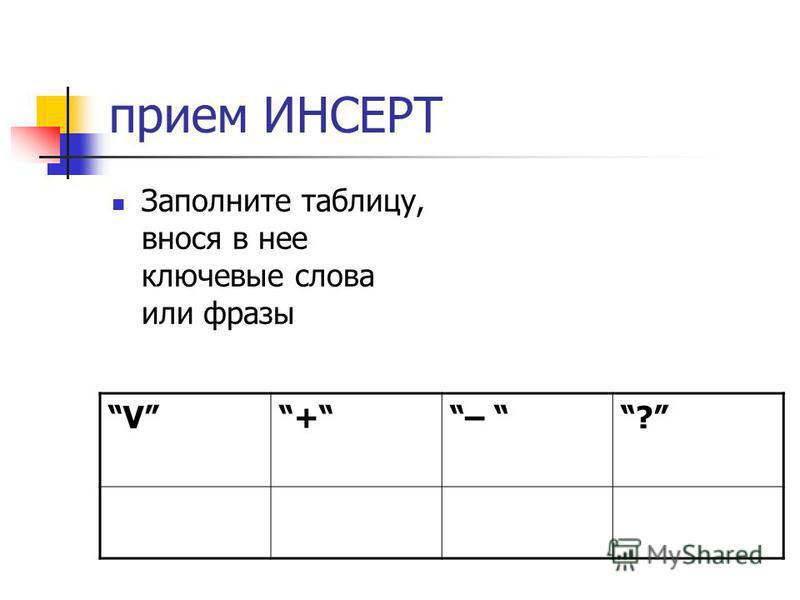 прием ИНСЕРТ Заполните таблицу, внося в нее ключевые слова или фразы V+– ?
