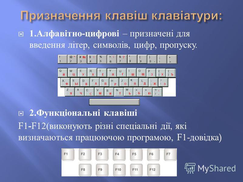 1. Алфавітно - цифрові – призначені для введення літер, символів, цифр, пропуску. 2. Функціональні клавіші F1 - F12( виконують різні спеціальні дії, які визначаються працюючою програмою, F1- довідка )