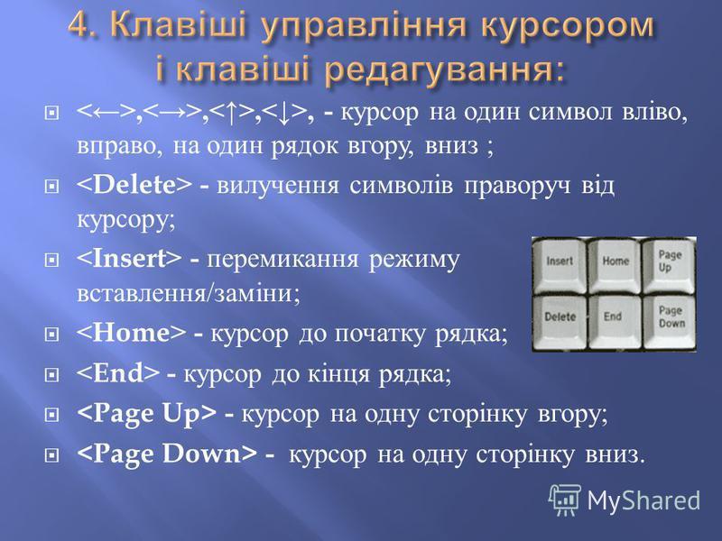 <>,<>,<>,<>, - курсор на один символ вліво, вправо, на один рядок вгору, вниз ; - вилучення символів праворуч від курсору ; - перемикання режиму вставлення / заміни ; - курсор до початку рядка ; - курсор до кінця рядка ; - курсор на одну сторінку вго