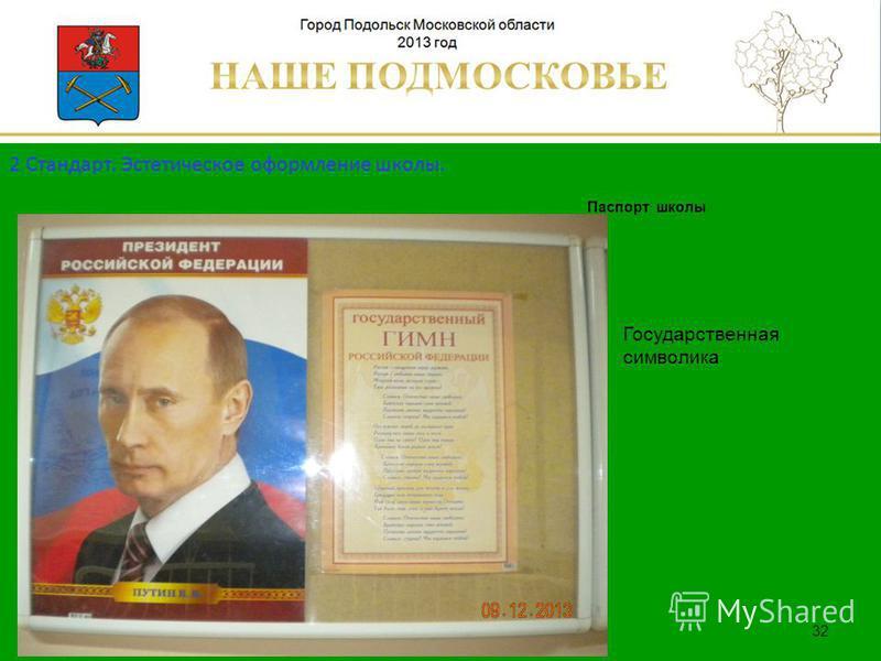 Паспорт школы Люберецкий муниципальный район 32 Государственная символика 2 Стандарт. Эстетическое оформление школы.