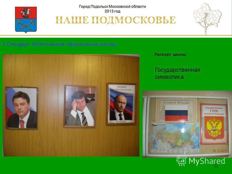 Паспорт школы Люберецкий муниципальный район 33 Государственная символика 2 Стандарт. Эстетическое оформление школы.