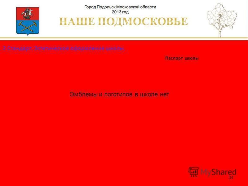 Паспорт школы Люберецкий муниципальный район 34 Эмблемы и логотипов в школе нет 2 Стандарт. Эстетическое оформление школы.