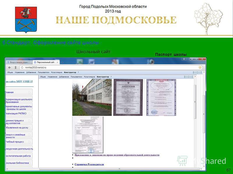 Паспорт школы Люберецкий муниципальный район 67 6 Стандарт. Оформление сайта школы Школьный сайт