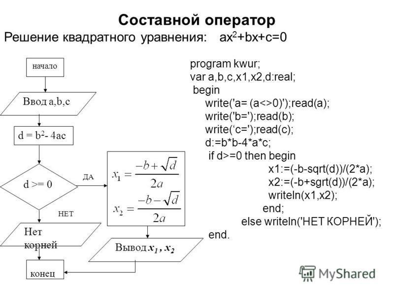 Составной оператор Решение квадратного уравнения: ax 2 +bx+c=0 program kwur; var a,b,c,x1,x2,d:real; begin write('a= (a<>0)');read(a); write('b=');read(b); write(c=');read(c); d:=b*b-4*a*c; if d>=0 then begin x1:=(-b-sqrt(d))/(2*a); x2:=(-b+sgrt(d))/