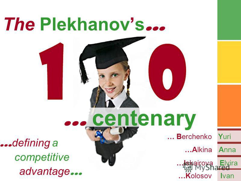… defining a competitive advantage …... centenary … Berchenko Yuri …Alkina Anna …Iskairova Elvira …Kolosov Ivan The Plekhanovs …