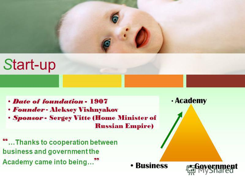 Start-up …Thanks to cooperation between business and government the Academy came into being… Business Government Academy Date of foundation foundation - 1907 Founder Founder - Aleksey Vishnyakov Sponsor Sponsor - Sergey Vitte Vitte (Home Minister of