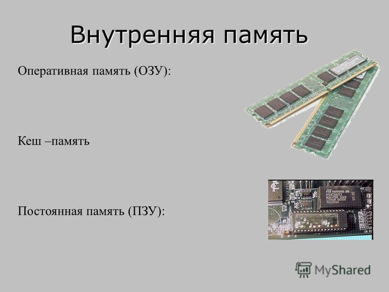 Внутренняя память Оперативная память (ОЗУ): Кеш –память Постоянная память (ПЗУ):