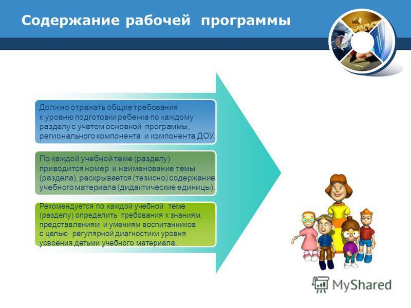 Должно отражать общие требования к уровню подготовки ребенка по каждому разделу с учетом основной программы, регионального компонента и компонента ДОУ. По каждой учебной теме (разделу) приводится номер и наименование темы (раздела), раскрывается (тез