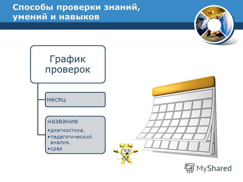 Способы проверки знаний, умений и навыков месяц и название Your Text График проверок месяц название диагностика, педагогический анализ, срез